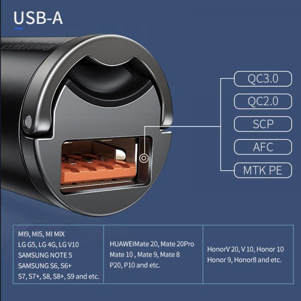 Baseus Mini Car Charger PD 3.0 Fast Charging With Quick Charge 4.0 SCP AFC