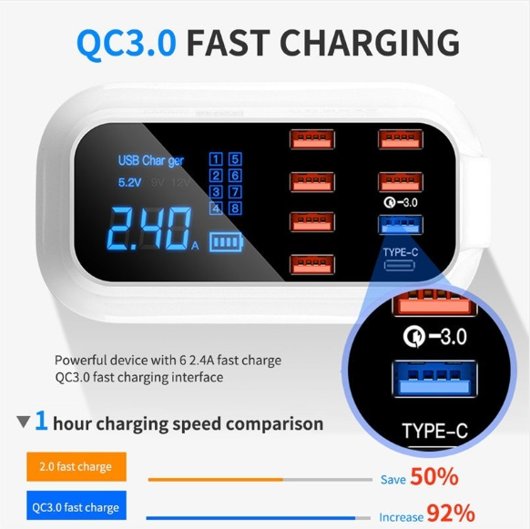 8 Port USB Charger HUB | Quick Charge 3.0 | LED Display | Multi USB Charging Station - EU